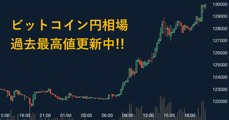 ビットコイン価格ついに過去最高値の13万円へ