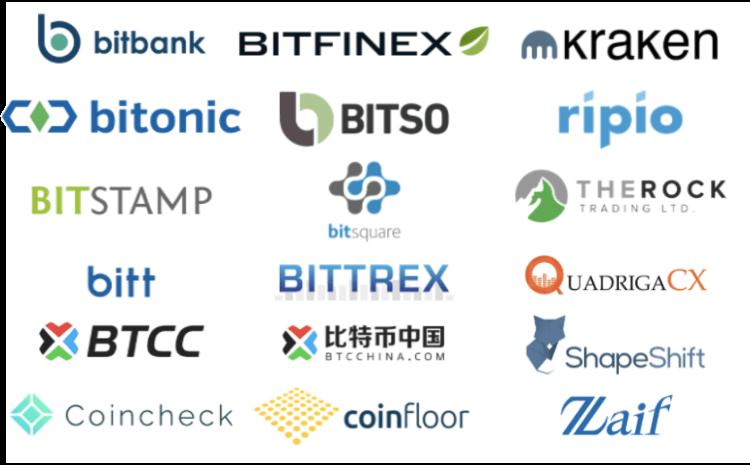 ビットコイン取引所19社が分裂阻止へ、Bitcoin Unlimitedは新通貨扱い