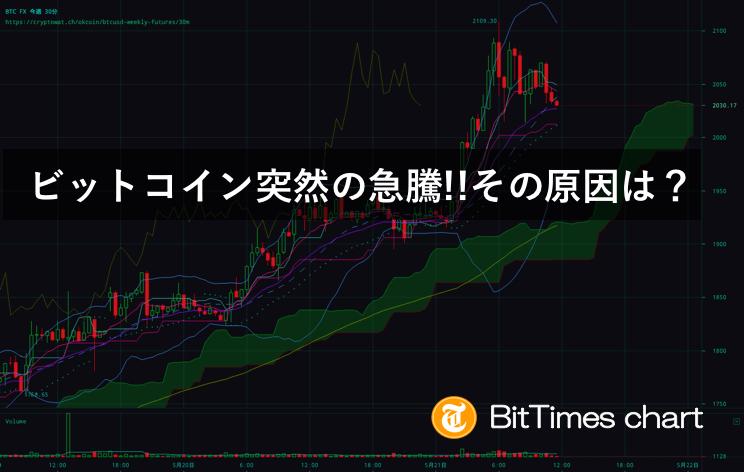 ビットコインチャート2017年5月20日「ビットコイン急騰!!その原因は?」