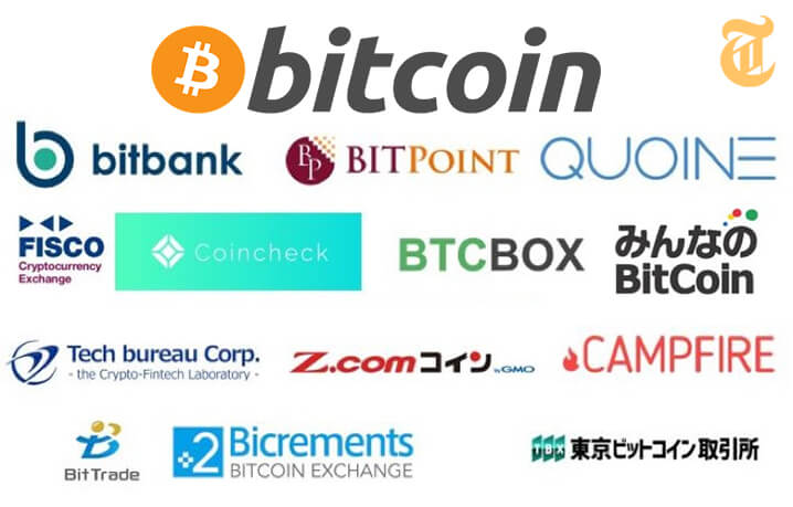 Bitcoin torihiki