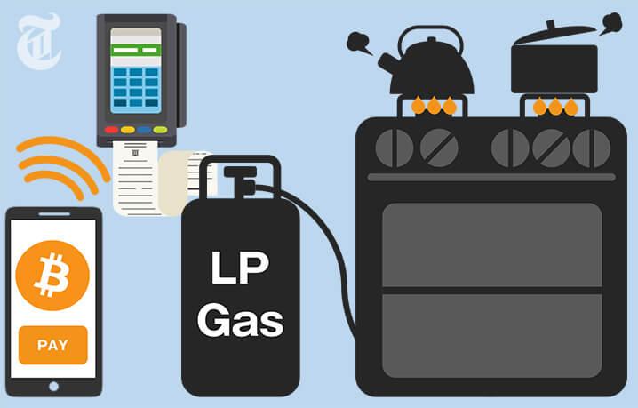 日本初ビットコインでガス料金支払いが可能に「年内スタートか?」