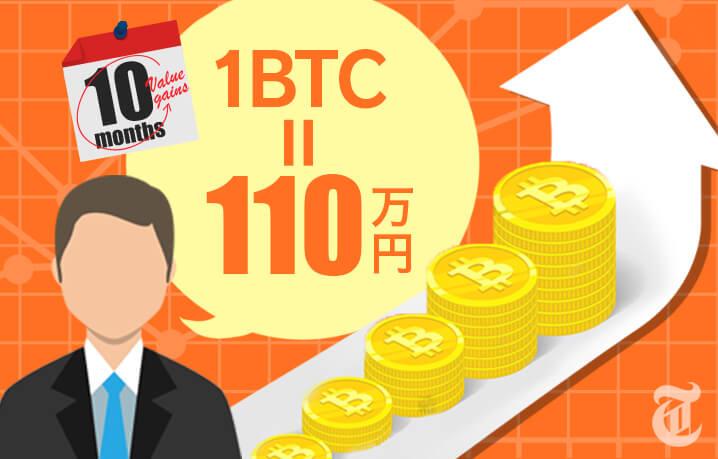 ビットコイン価格は10ヶ月以内に110万円を超える「元ヘッジファンドマネージャーが発言」
