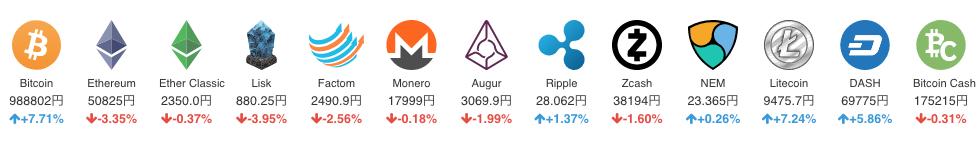 仮想通貨取引所 coincheck の通貨一覧画像