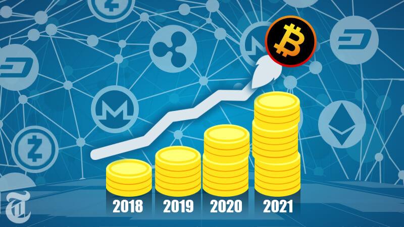 ビットコイン仮想通貨・今後の相場予測【2018〜2021年まで】