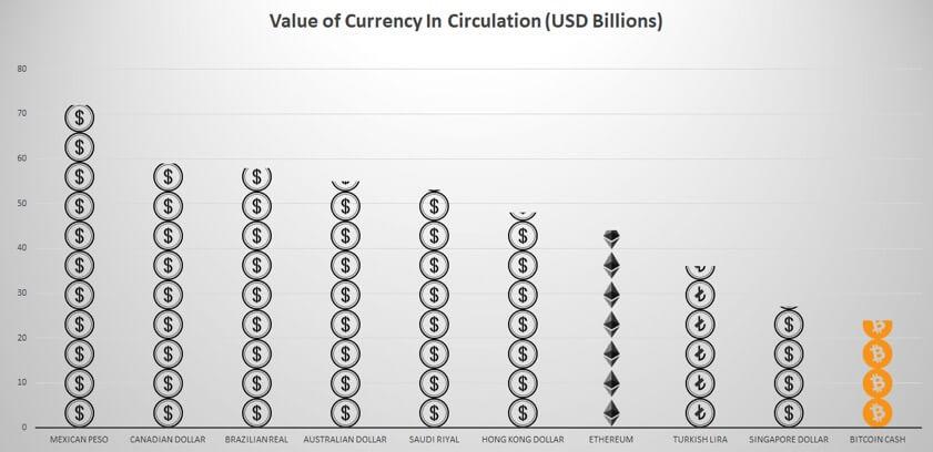 仮想通貨時価総額