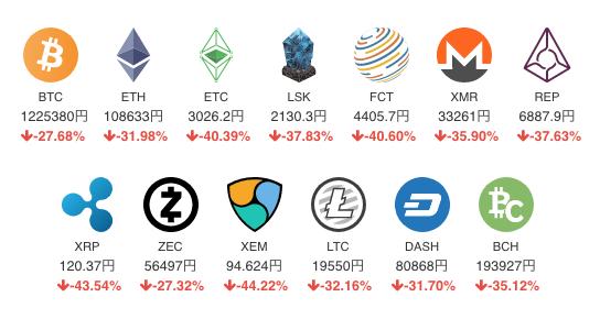 coincheck の取引通貨一覧の画像