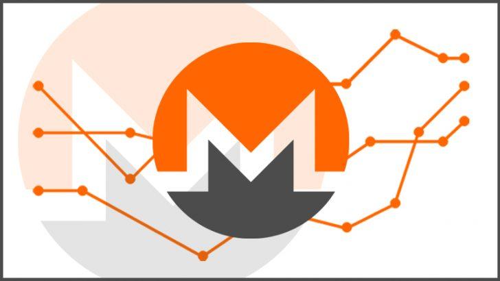 「Monero(モネロ)100万円突破への道」今後の価格予測2018年〜2021年版