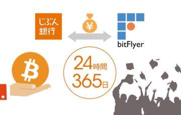 bitFlyerとじぶん銀行が提携|記念キャンペーンも開催中