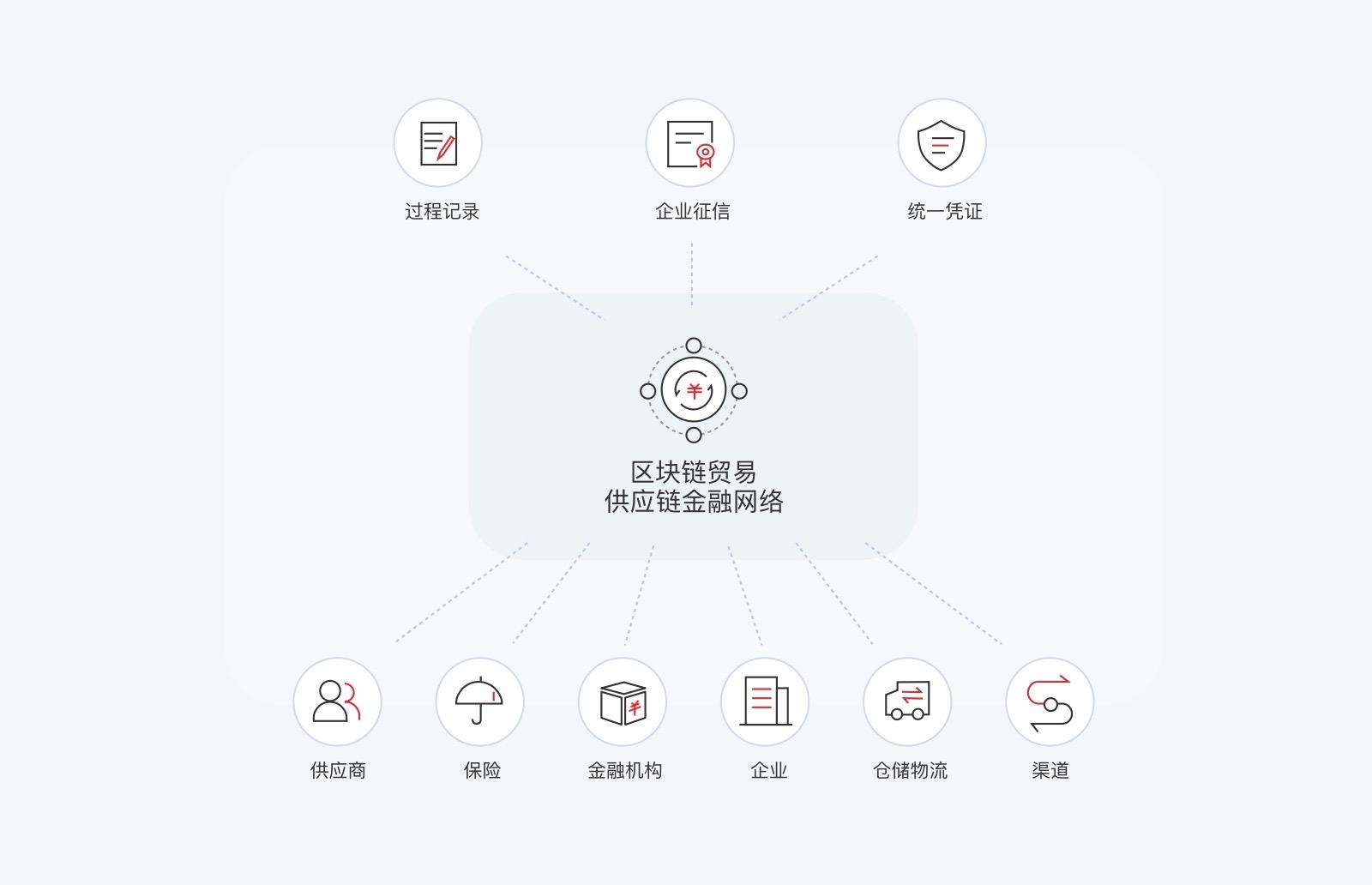 Huawei BCS