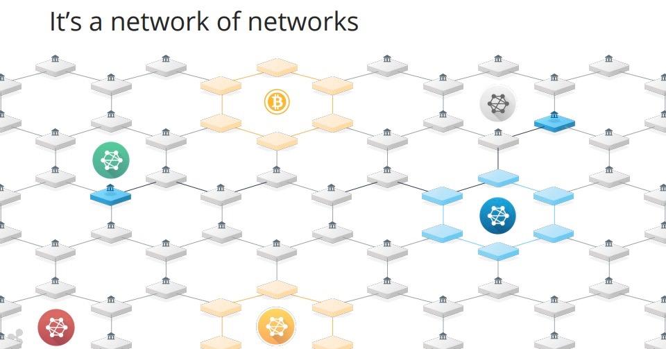 さらに拡大した送金ネットワーク