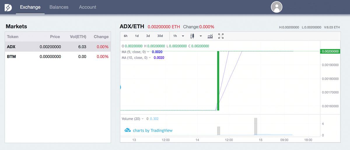 DEx.topのユーザーインターフェース