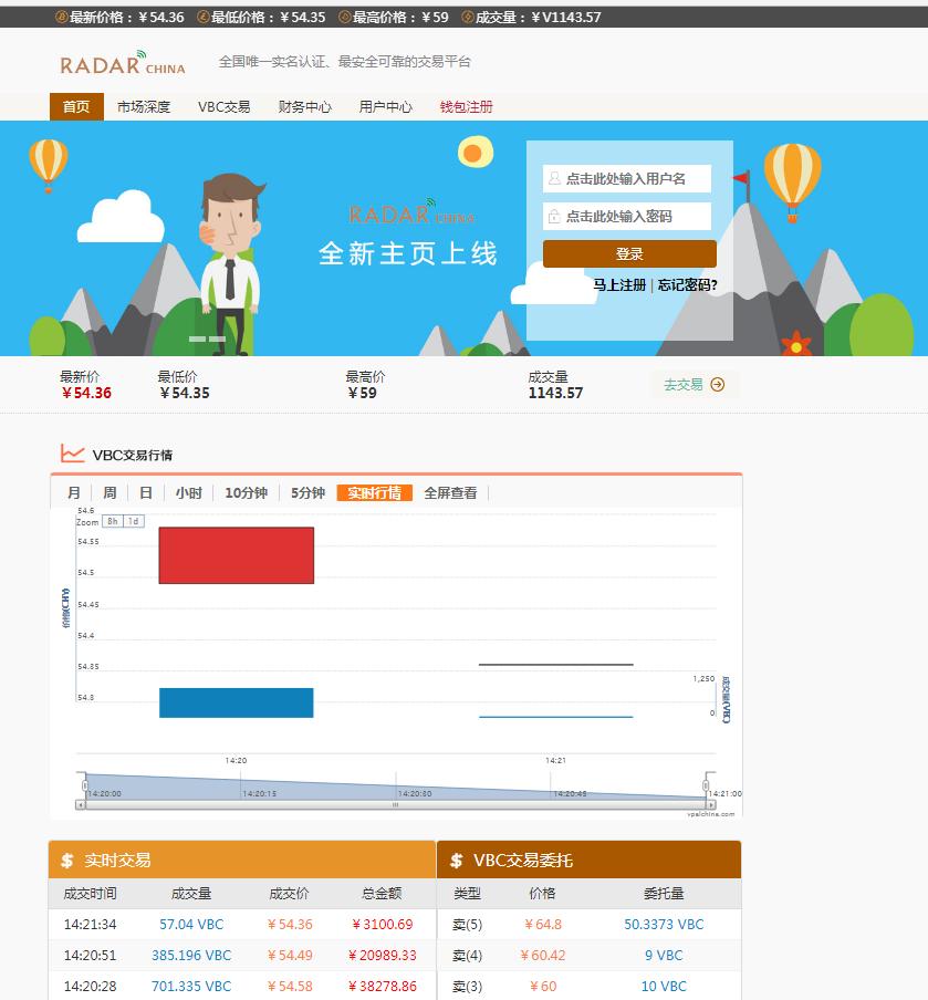 偽の仮想通貨取引プラットフォームの例(ifcert.org.cnから)