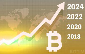 BTC価格予想:2024年には60倍の「5550万円」に達する見込み|心理学から市場分析