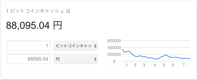 google-bch