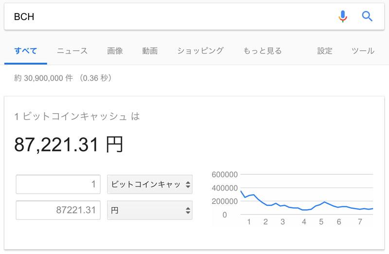 google-BCH-001