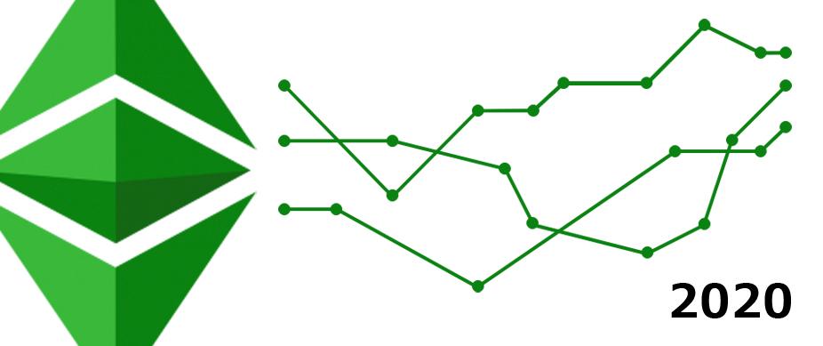 ETCの画像