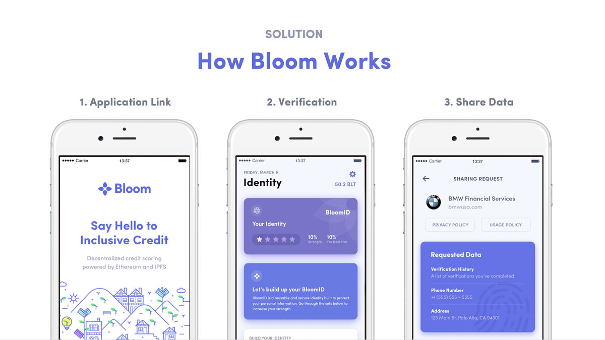 bloom-app-bmw