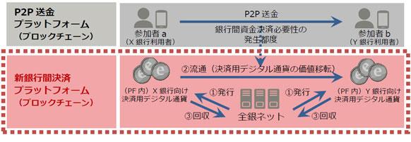 実証実験のイメージ(画像:FUJITSU)