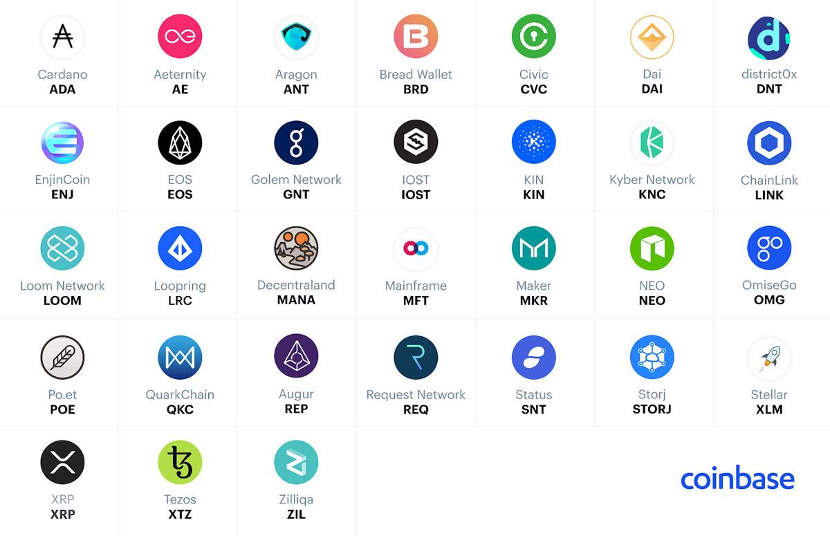 Coinbaseが公開した取り扱い検討中の仮想通貨(画像:Coinbase)