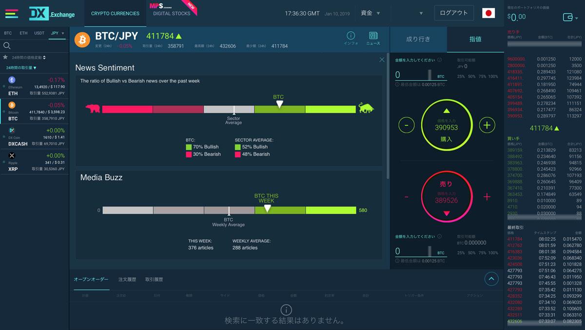 DX.Exchangeの取引画面