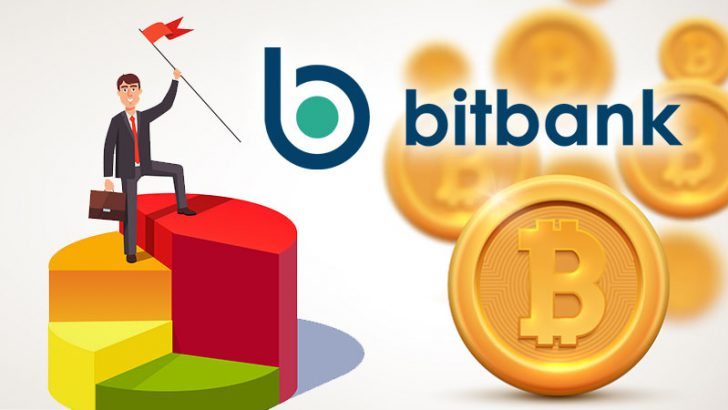 bitbank:仮想通貨の現物取扱高で「一位獲得」国内シェア48%を達成