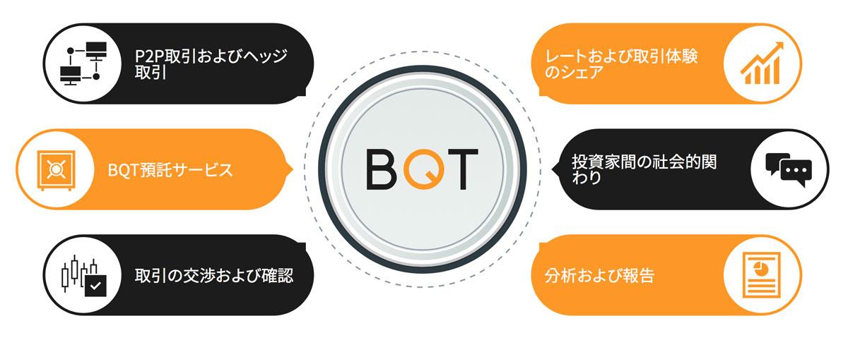 BQT取引所の特徴