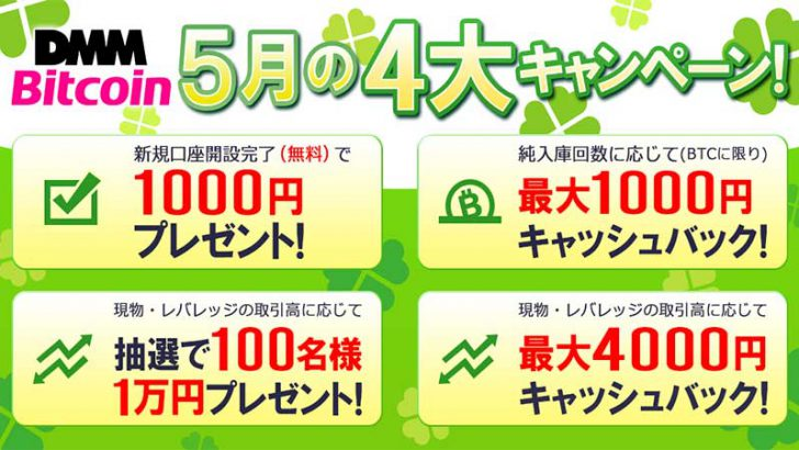 DMM Bitcoinが「最大16,000円」もらえる4大キャンペーンを開催