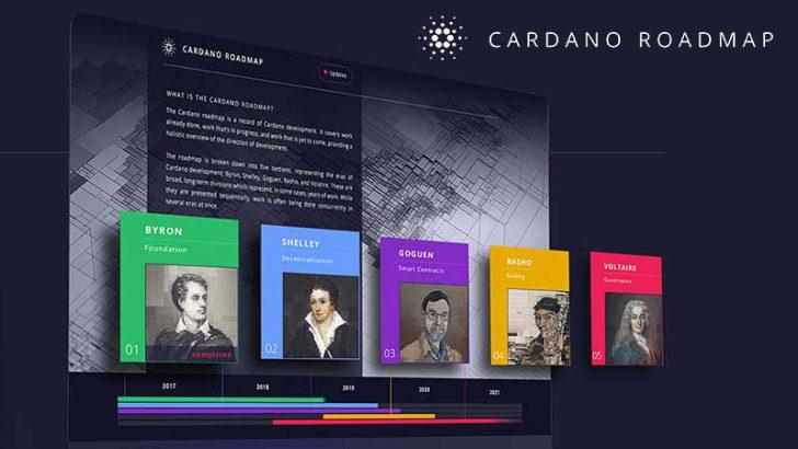 カルダノ(Cardano)ロードマップ「日本語版」ついに公開