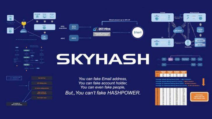 次世代マイニング事業者SKYHASH(スカイハッシュ)が提供する世界最高のマイニングプラットフォーム「SKY-NET」とは?