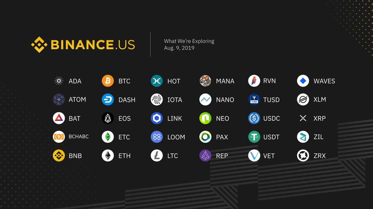 BINANCE USが取り扱いを検討している仮想通貨(画像:BINANCE US)