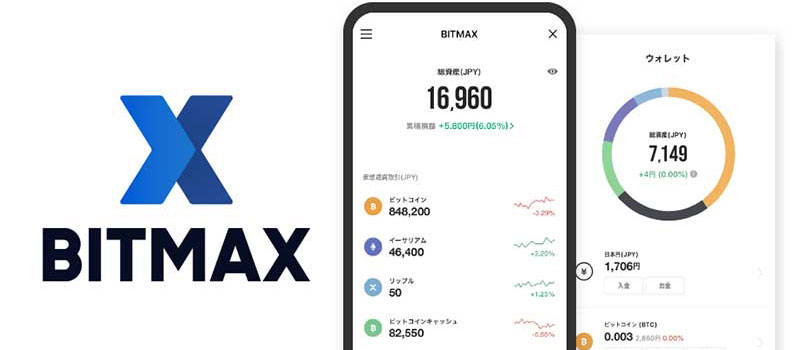 BITMAX-LINE