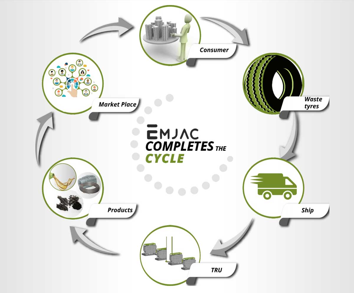 EMJAC-COMPLETES-THE-CYCLE
