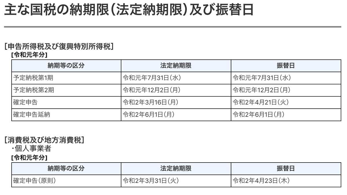 (画像:国税庁)