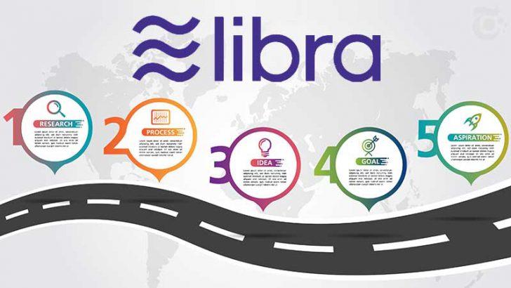 仮想通貨Libraの「ロードマップ」公開|GitHub上で開発状況が確認可能に