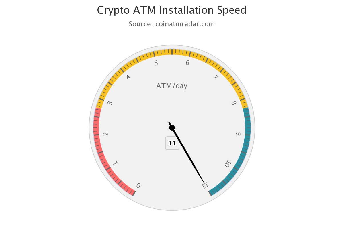 (画像:Coin ATM Radar)