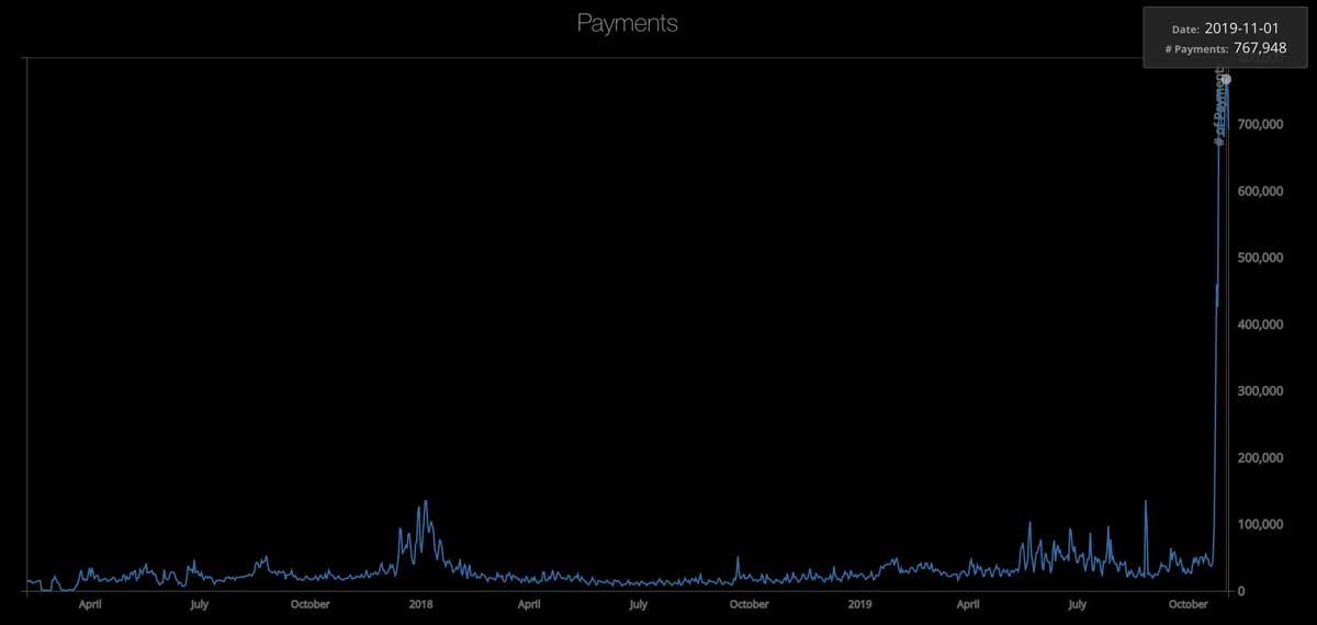 (画像:XRP Charts)