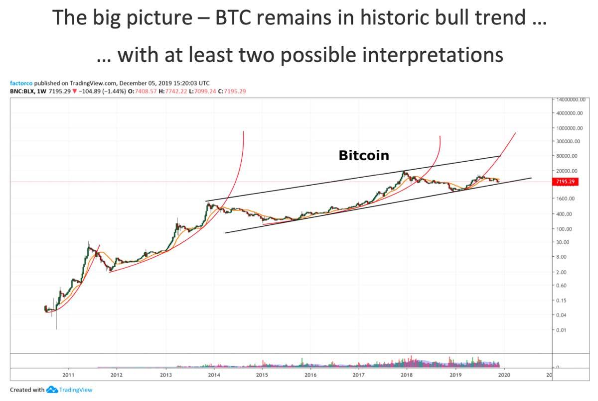 (画像:bitcoin.live)