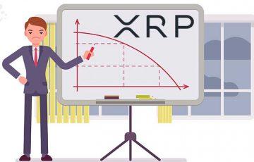 下落続きのXRP価格「15円台突入」の可能性も