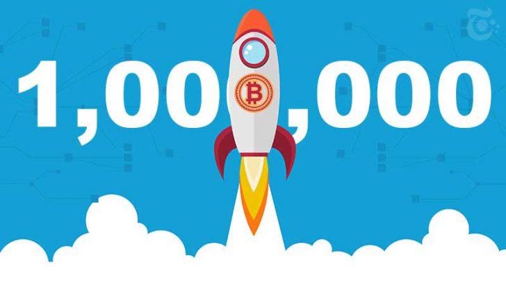ビットコイン価格「100万円台」突入|抵抗線突破でロスカット報告も