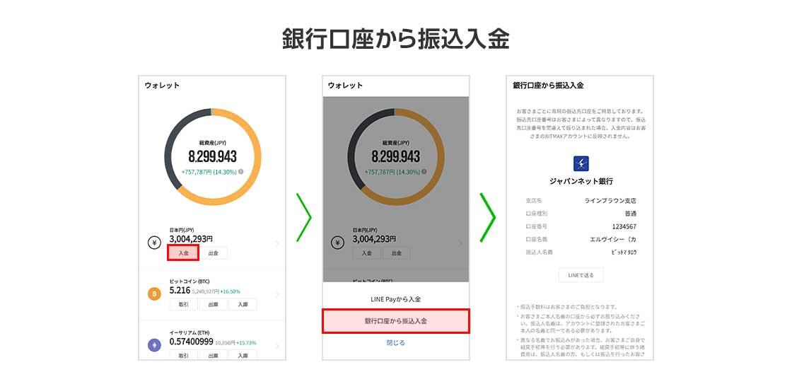 銀行口座からの入金方法(画像:LINE株式会社)