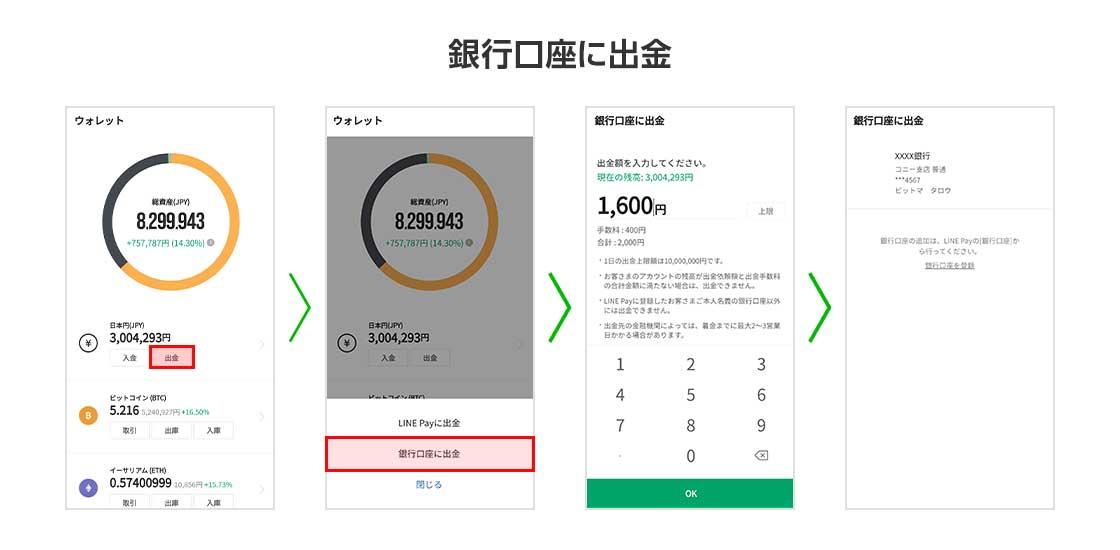 銀行口座への出金方法(画像:LINE株式会社)