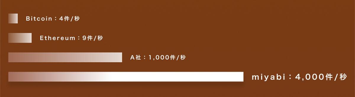 (画像:miyabi公式サイト)
