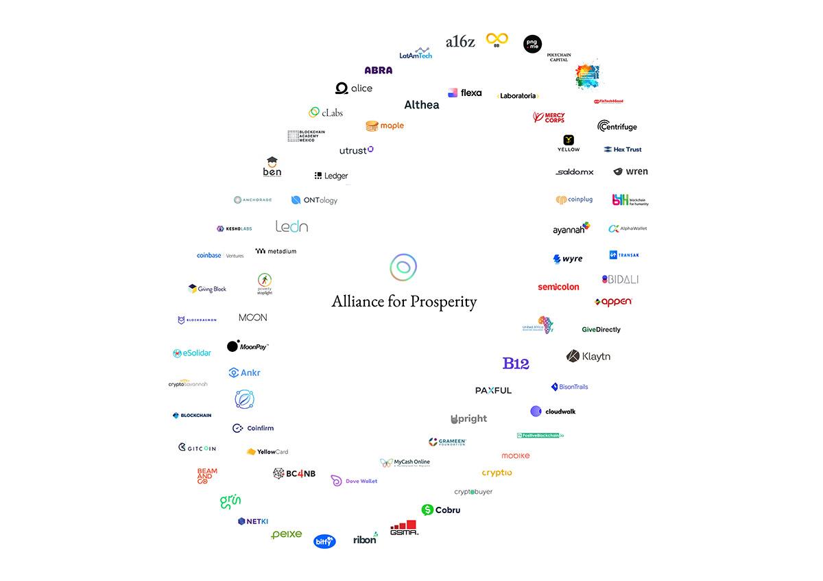 「Celo Alliance for Prosperity」の参加メンバー(画像:Klaytn)