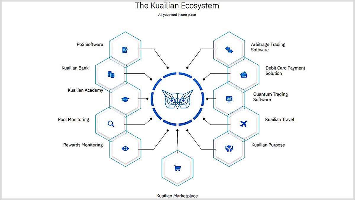 Kuailianの画像