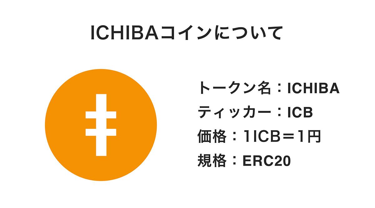 (画像:日本暗号資産市場株式会社)