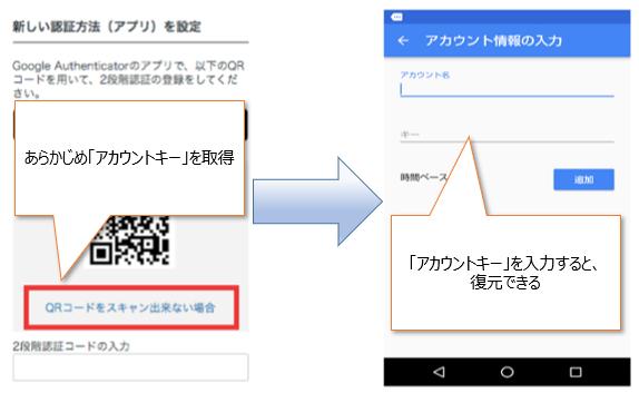 「アカウントキー」を取得・記録しておけば、機種変更後の端末に認証アプリを再度インストールして「アカウントキー」を入力するだけで復元が可能