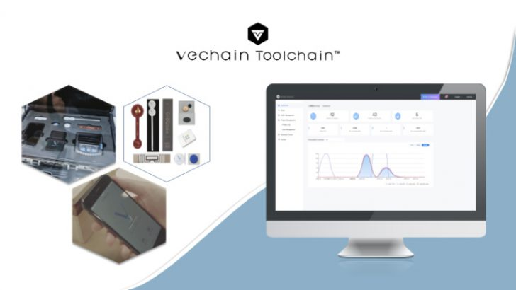 VeChain:ブロックチェーン基盤の「食品安全ソリューション」正式リリース