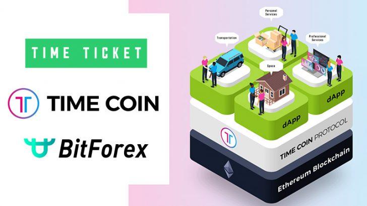 タイムチケットの仮想通貨タイムコイン(TMCN)「BitForex」上場決定