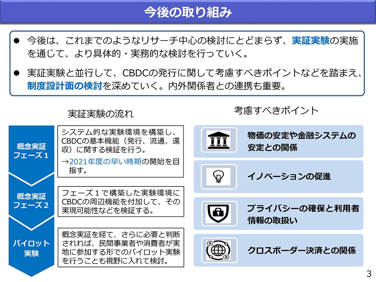 (画像:日本銀行)