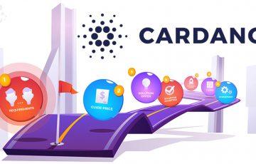 【Cardano/ADA】Goguen期の「ロードマップ」公開|ERC-20コンバーターなどの紹介も